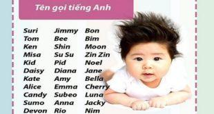Người Việt Nam có được đặt tên tiếng nước ngoài