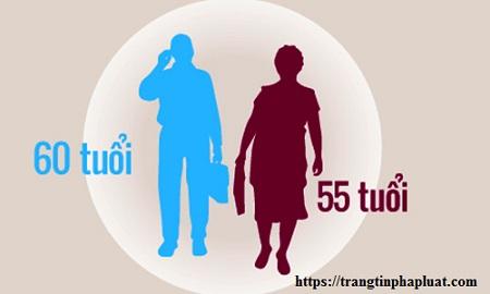 Quyền bình đẳng của nam nữ