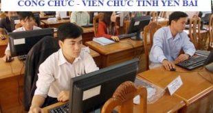 Tài liệu kiến thức chung thi viên chức sự nghiệp tỉnh Yên Bái 2021